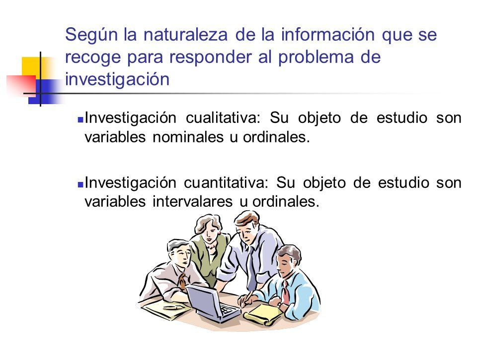 Según la naturaleza de la información que se recoge para responder al problema de investigación