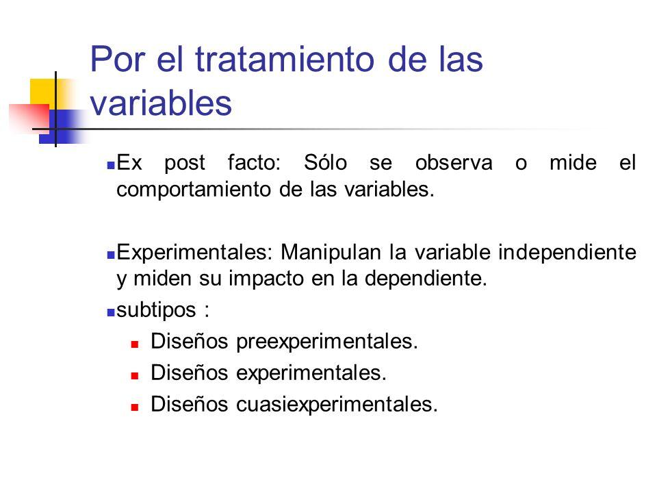 Por el tratamiento de las variables