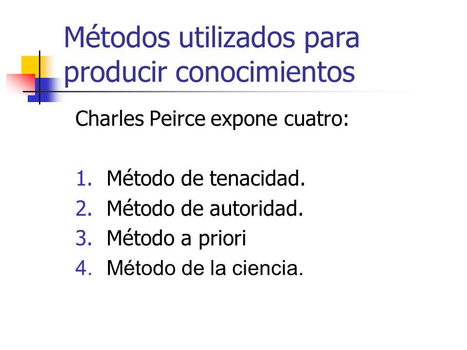 Métodos utilizados para producir conocimientos