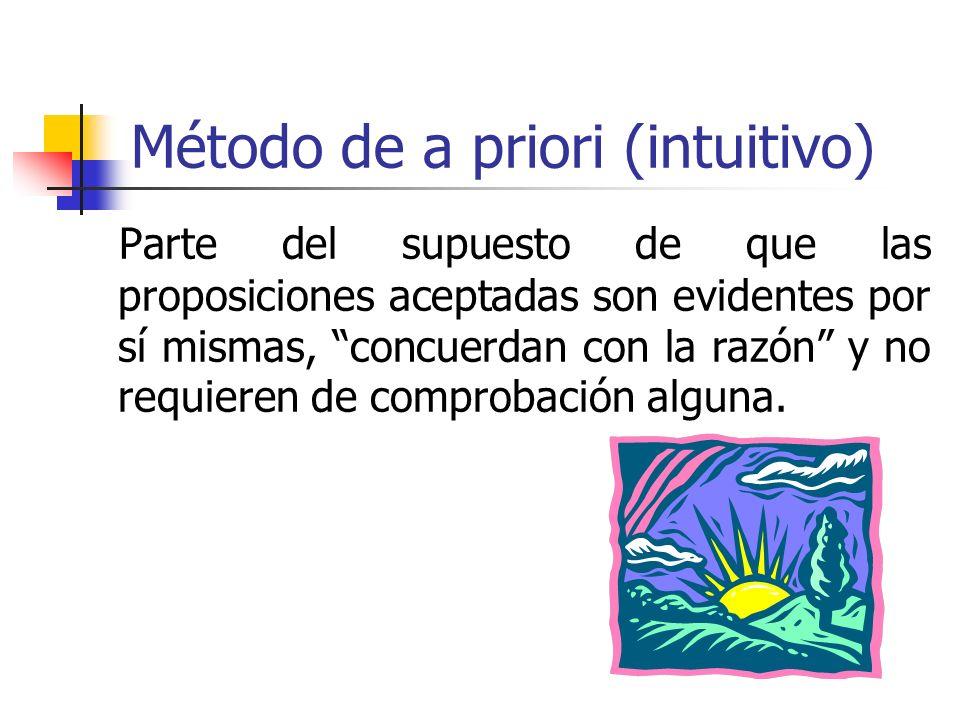Método de a priori (intuitivo)