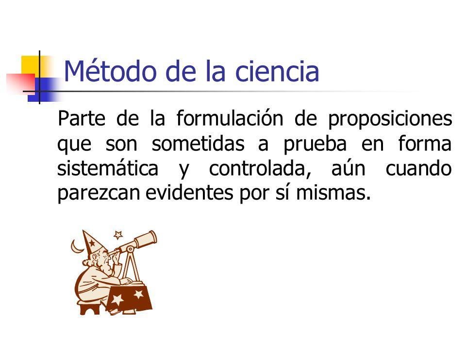 Método de la ciencia