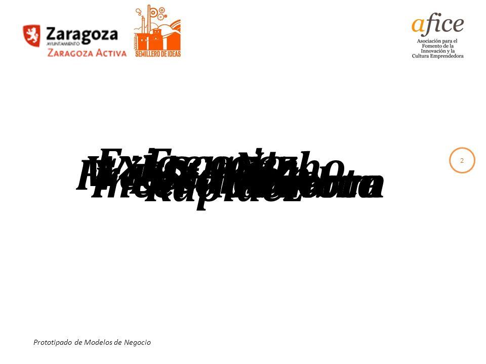 Exigencia Escasez Nicho Wiki Free Startup Escalable Incertidumbre Abierta Proam Rapidez