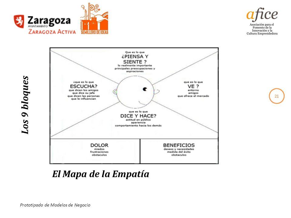 Los 9 bloques El Mapa de la Empatía