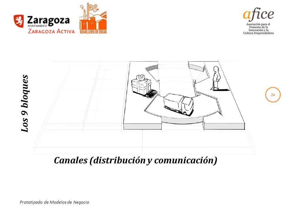 Los 9 bloques Canales (distribución y comunicación)