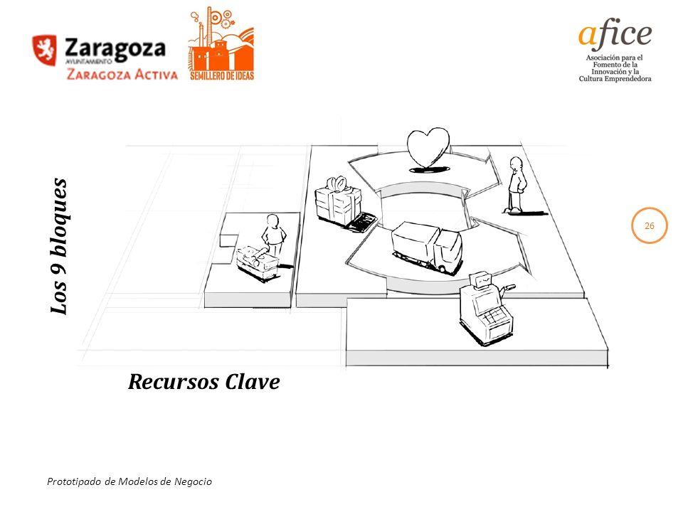 Los 9 bloques Recursos Clave