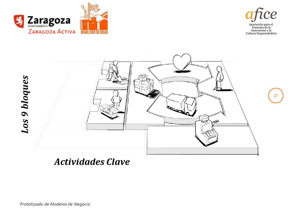 Los 9 bloques Actividades Clave
