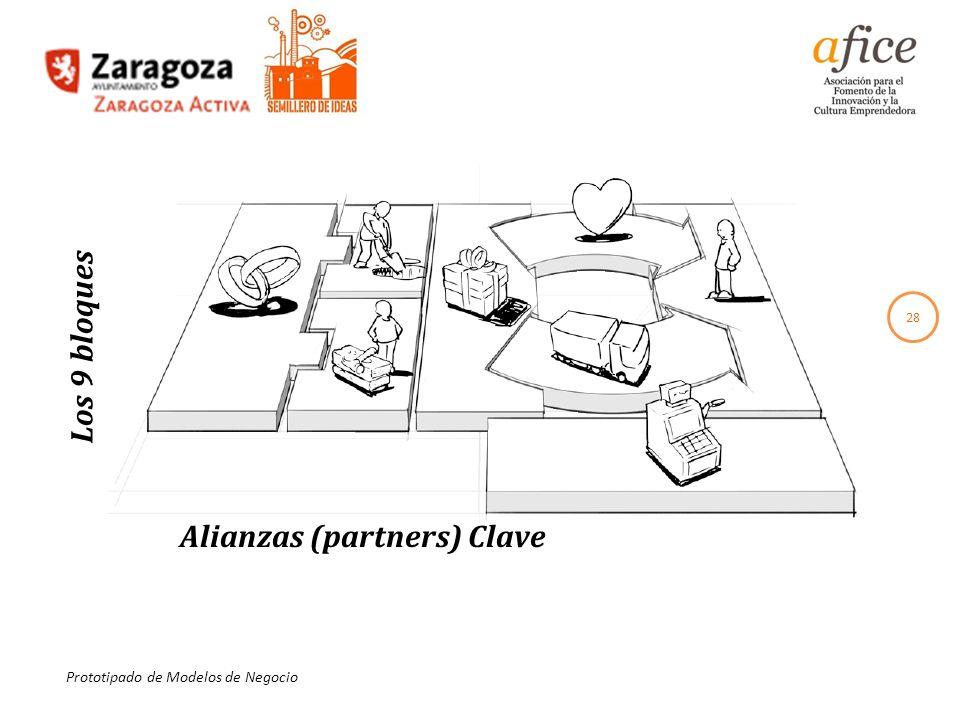 Los 9 bloques Alianzas (partners) Clave