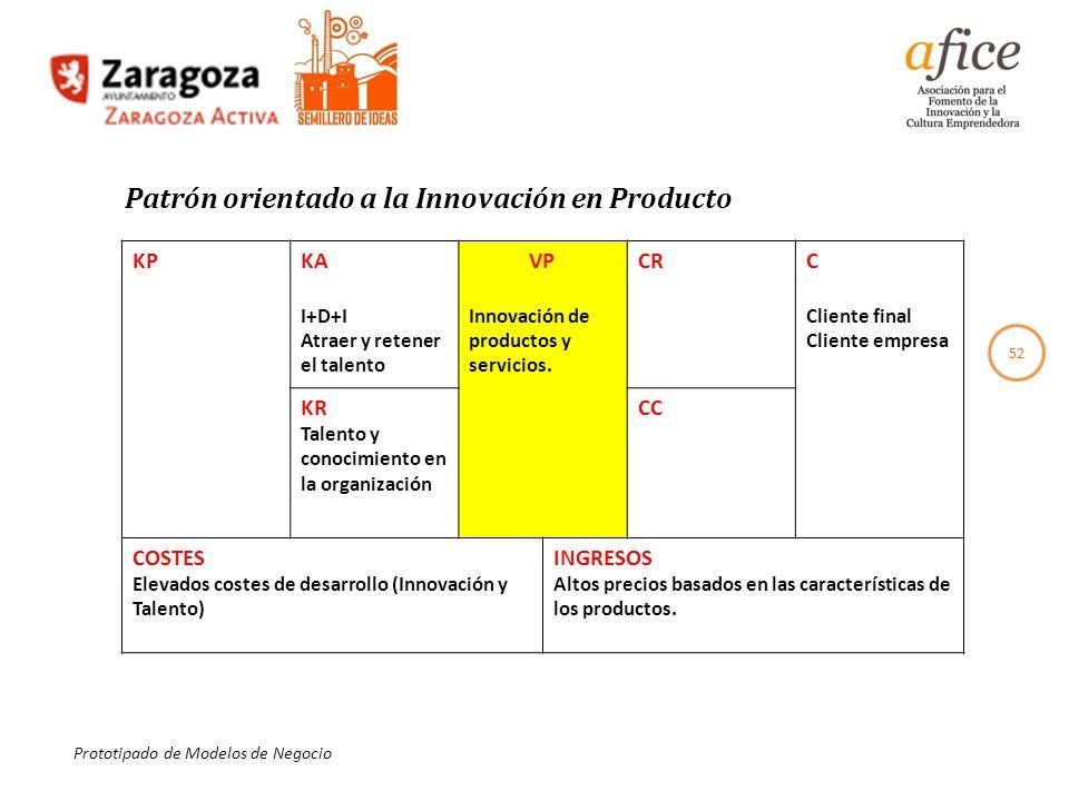 Patrón orientado a la Innovación en Producto