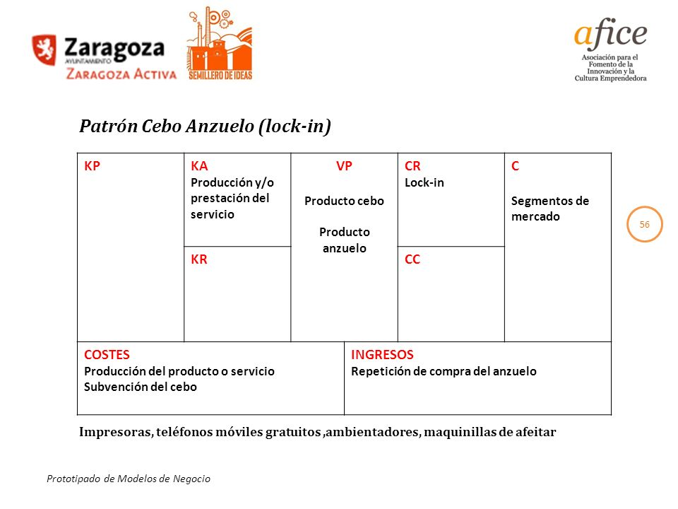 Patrón Cebo Anzuelo (lock-in)