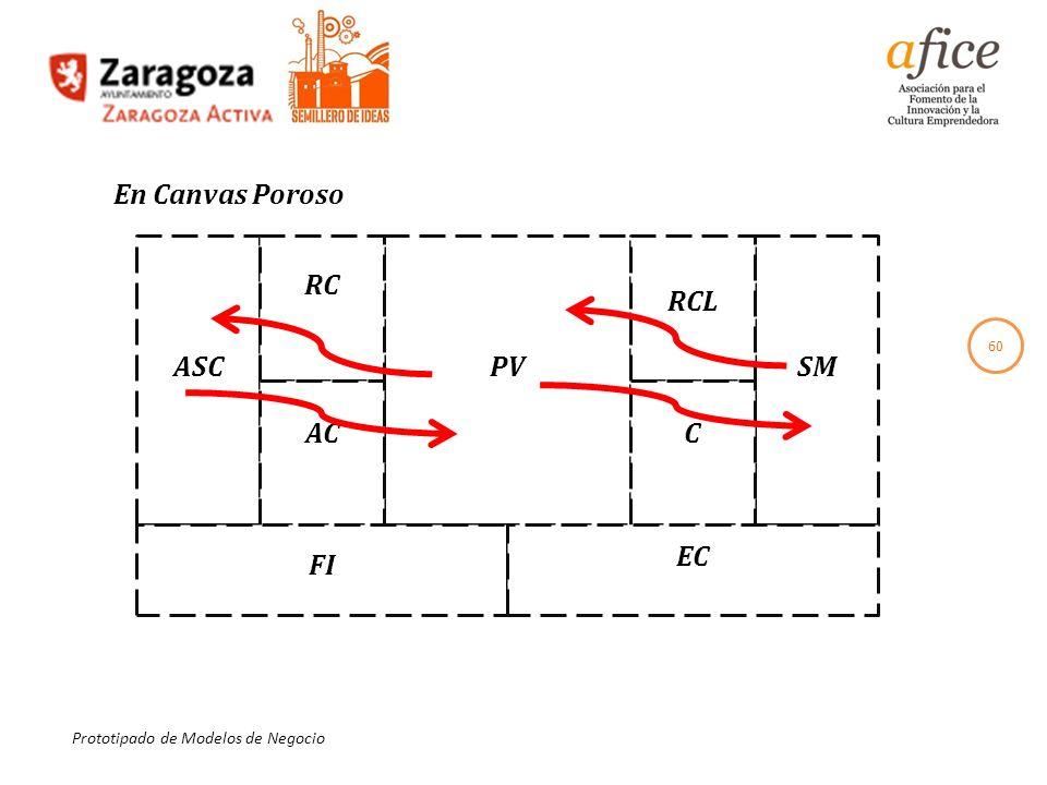 En Canvas Poroso RC RCL ASC PV SM AC C EC FI