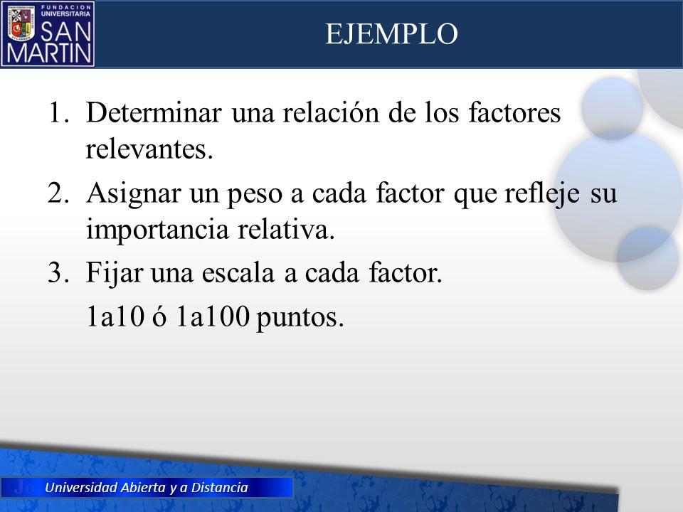 EJEMPLODeterminar una relación de los factores relevantes. Asignar un peso a cada factor que refleje su importancia relativa.