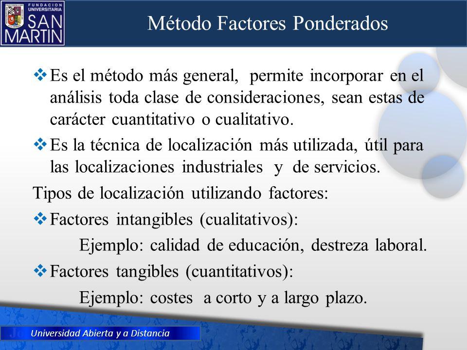 Método Factores Ponderados