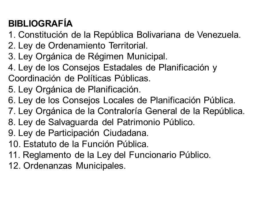 BIBLIOGRAFÍA 1. Constitución de la República Bolivariana de Venezuela. 2. Ley de Ordenamiento Territorial.
