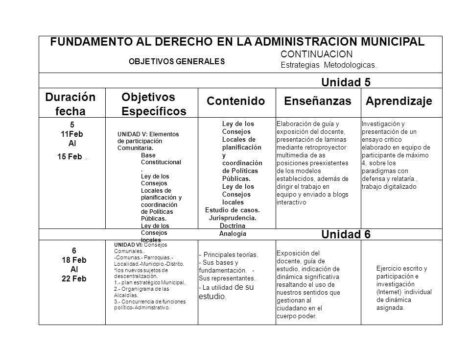 FUNDAMENTO AL DERECHO EN LA ADMINISTRACION MUNICIPAL