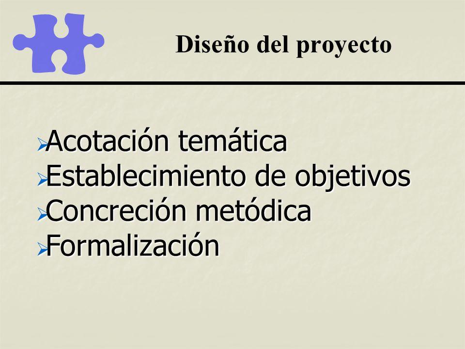 Establecimiento de objetivos Concreción metódica Formalización