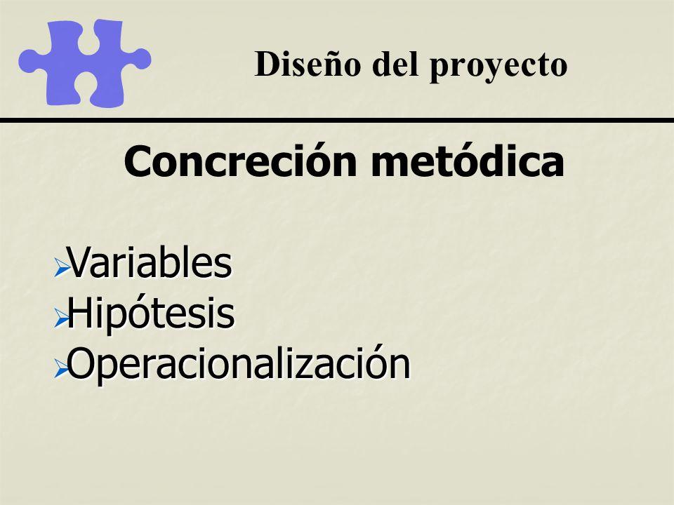 Concreción metódica Variables Hipótesis Operacionalización