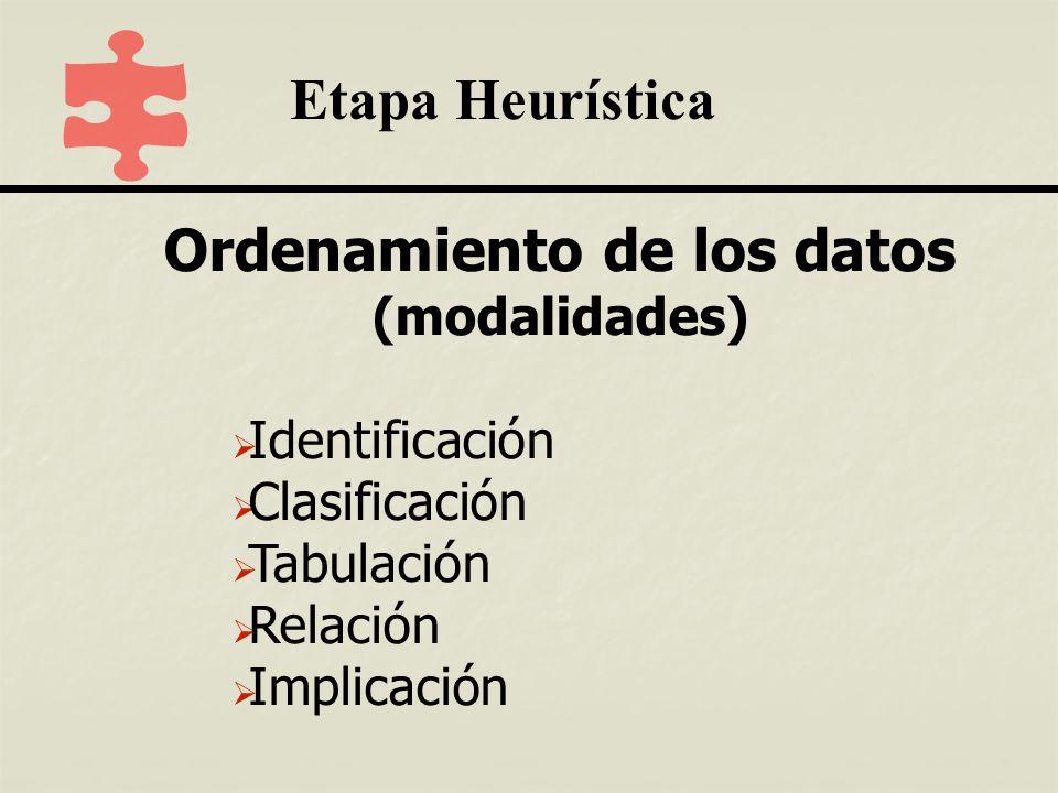 Ordenamiento de los datos