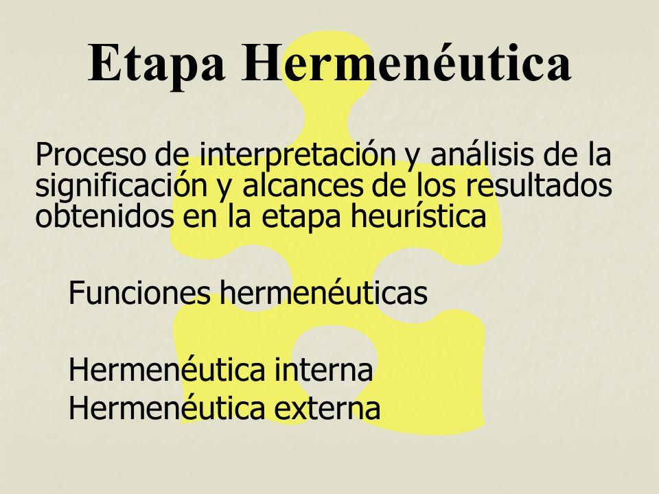 Etapa HermenéuticaProceso de interpretación y análisis de la significación y alcances de los resultados obtenidos en la etapa heurística.