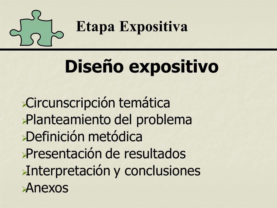 Diseño expositivo Etapa Expositiva Circunscripción temática