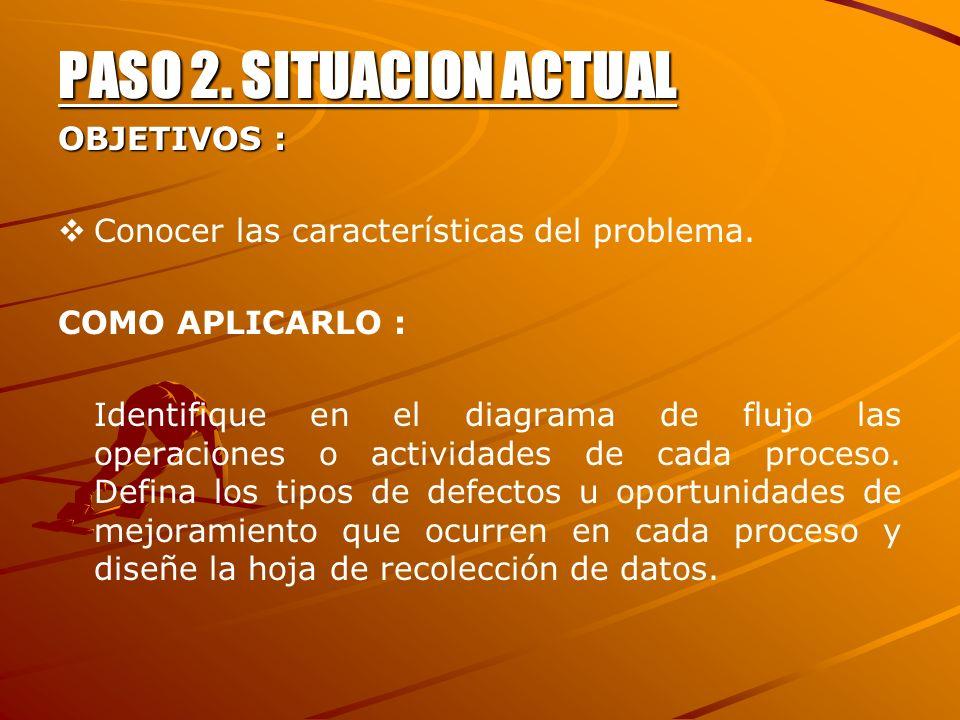 PASO 2. SITUACION ACTUAL OBJETIVOS :