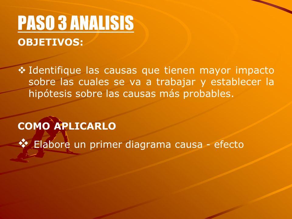 PASO 3 ANALISIS Elabore un primer diagrama causa - efecto OBJETIVOS: