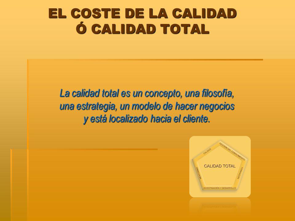 EL COSTE DE LA CALIDAD Ó CALIDAD TOTAL