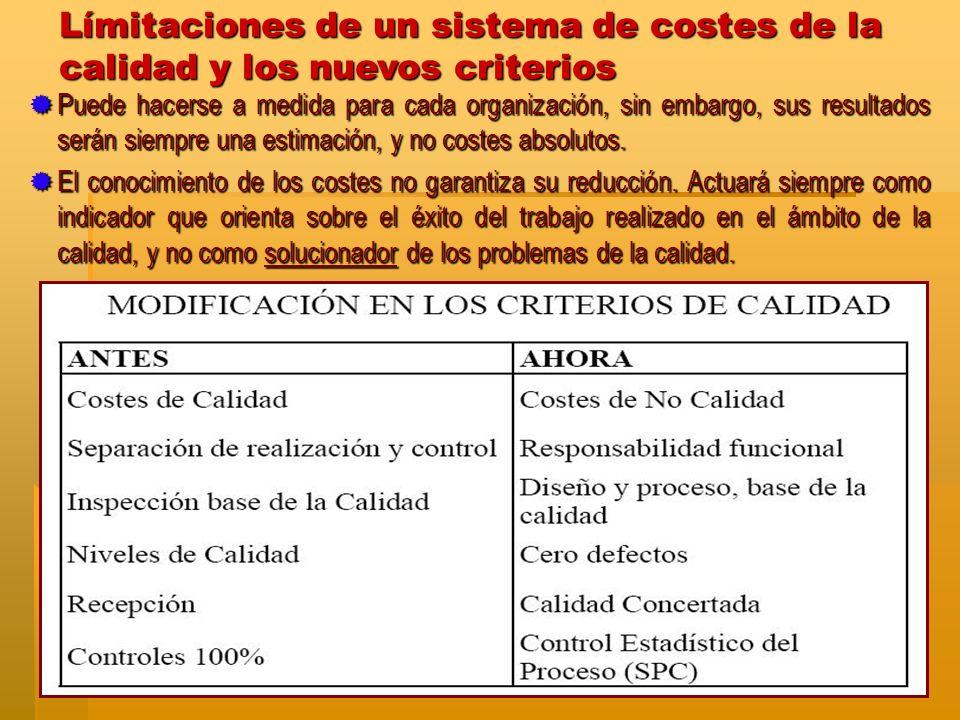 Límitaciones de un sistema de costes de la calidad y los nuevos criterios