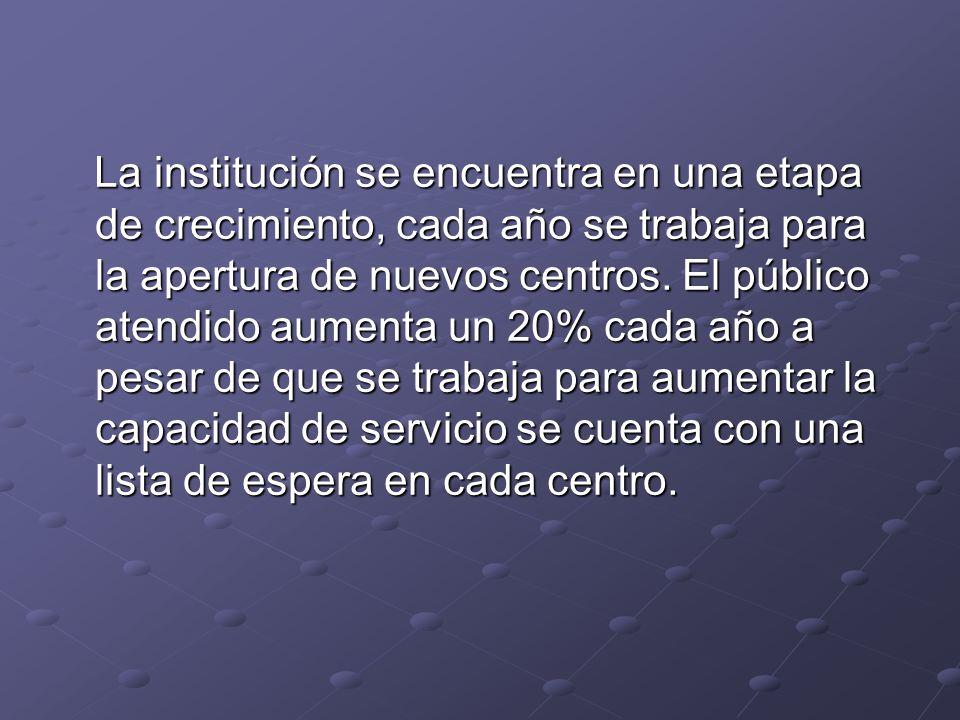 La institución se encuentra en una etapa de crecimiento, cada año se trabaja para la apertura de nuevos centros.