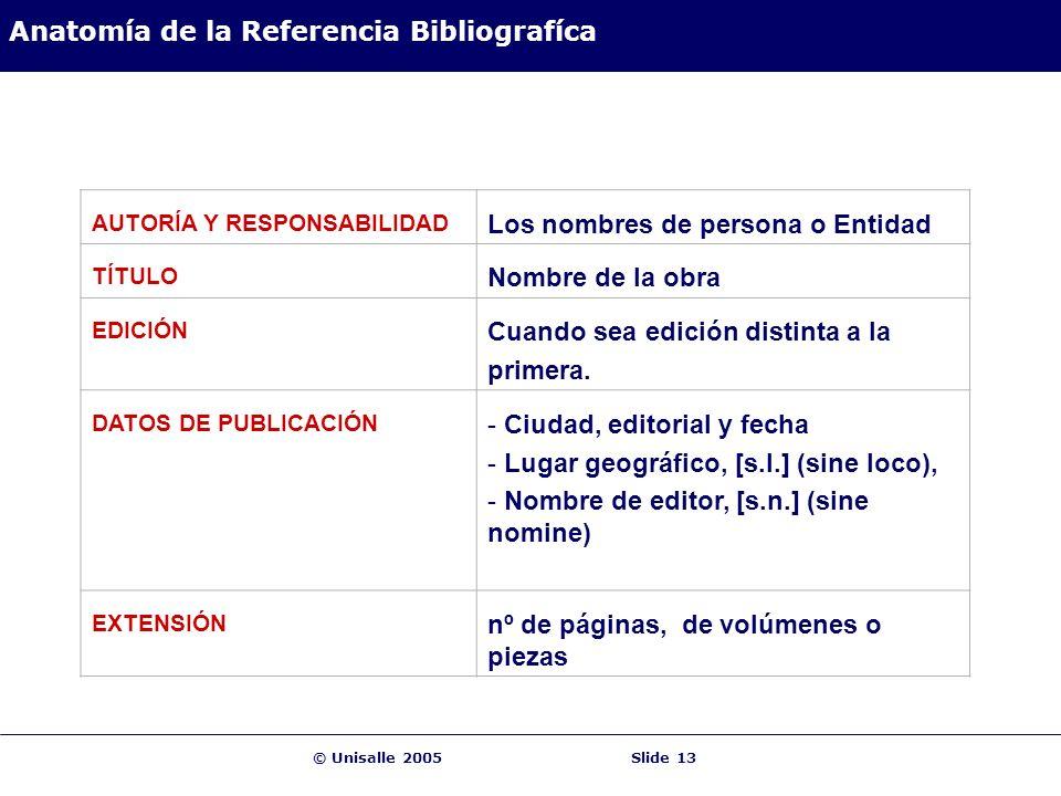 Anatomía de la Referencia Bibliografíca