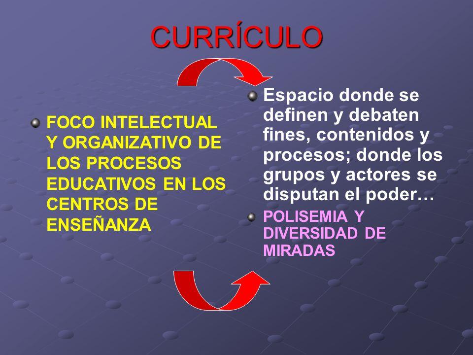 CURRÍCULO FOCO INTELECTUAL Y ORGANIZATIVO DE LOS PROCESOS EDUCATIVOS EN LOS CENTROS DE ENSEÑANZA.