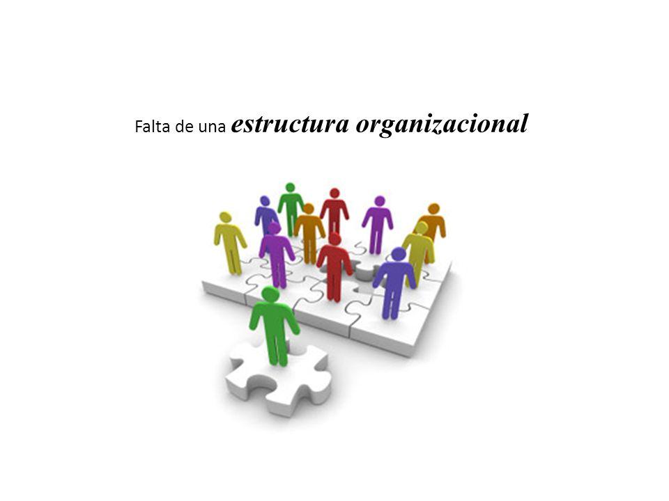 Falta de una estructura organizacional