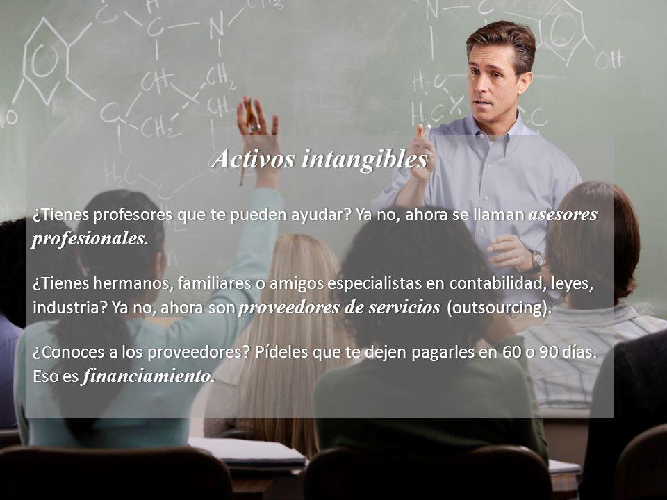 Activos intangibles ¿Tienes profesores que te pueden ayudar Ya no, ahora se llaman asesores profesionales.