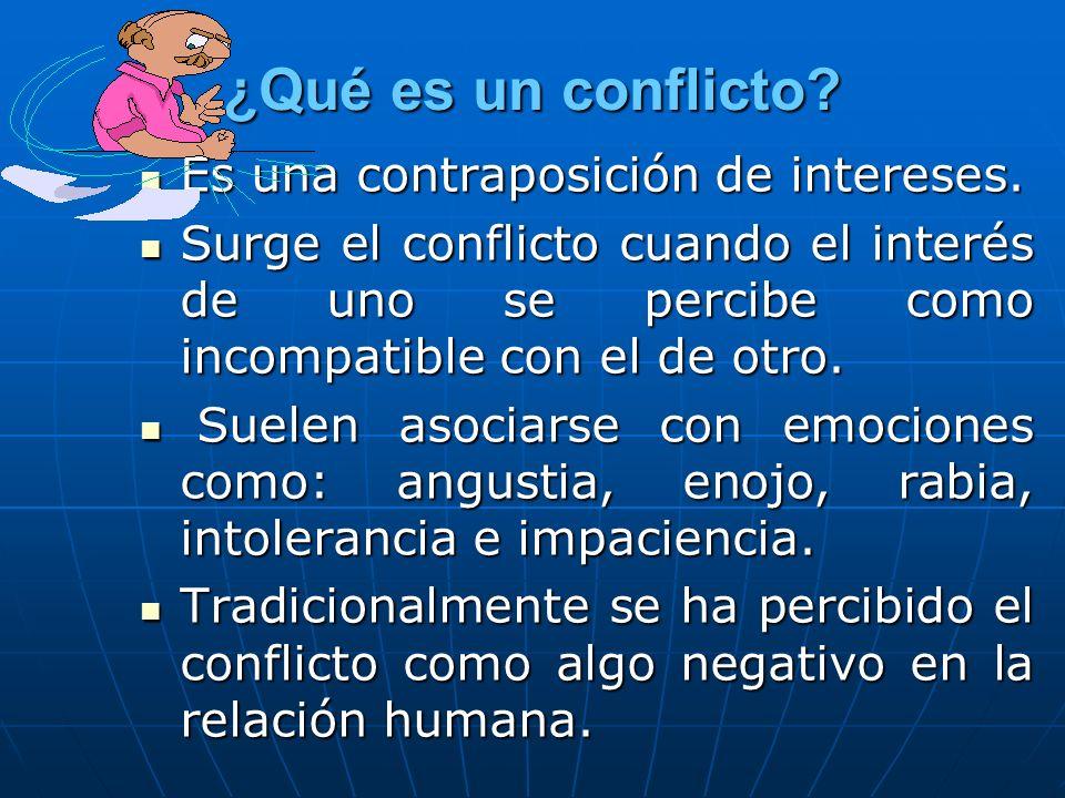 ¿Qué es un conflicto Es una contraposición de intereses.