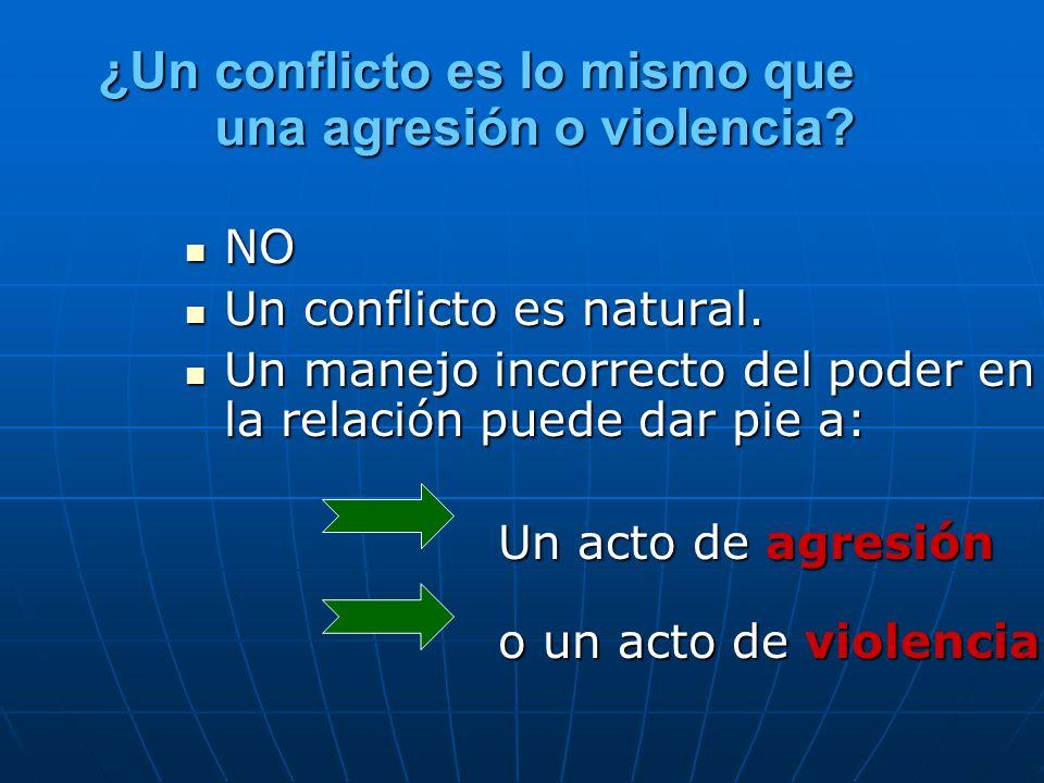 ¿Un conflicto es lo mismo que una agresión o violencia