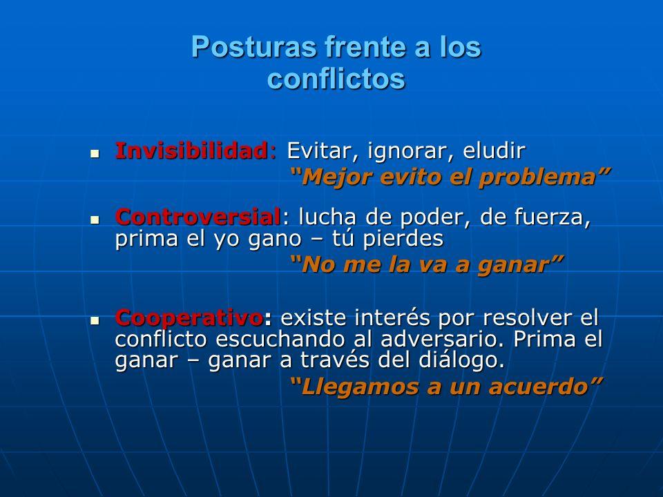 Posturas frente a los conflictos