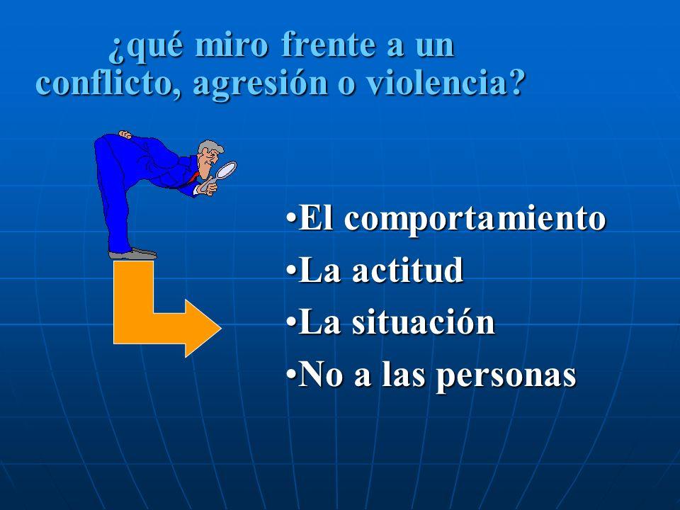 conflicto, agresión o violencia
