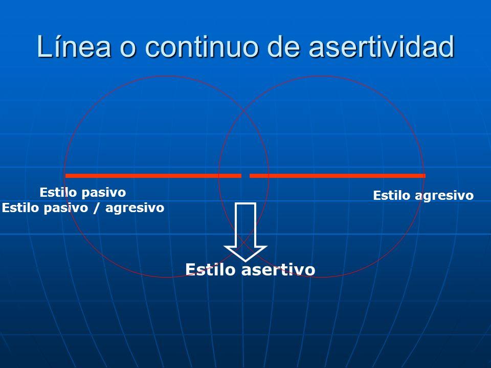 Línea o continuo de asertividad