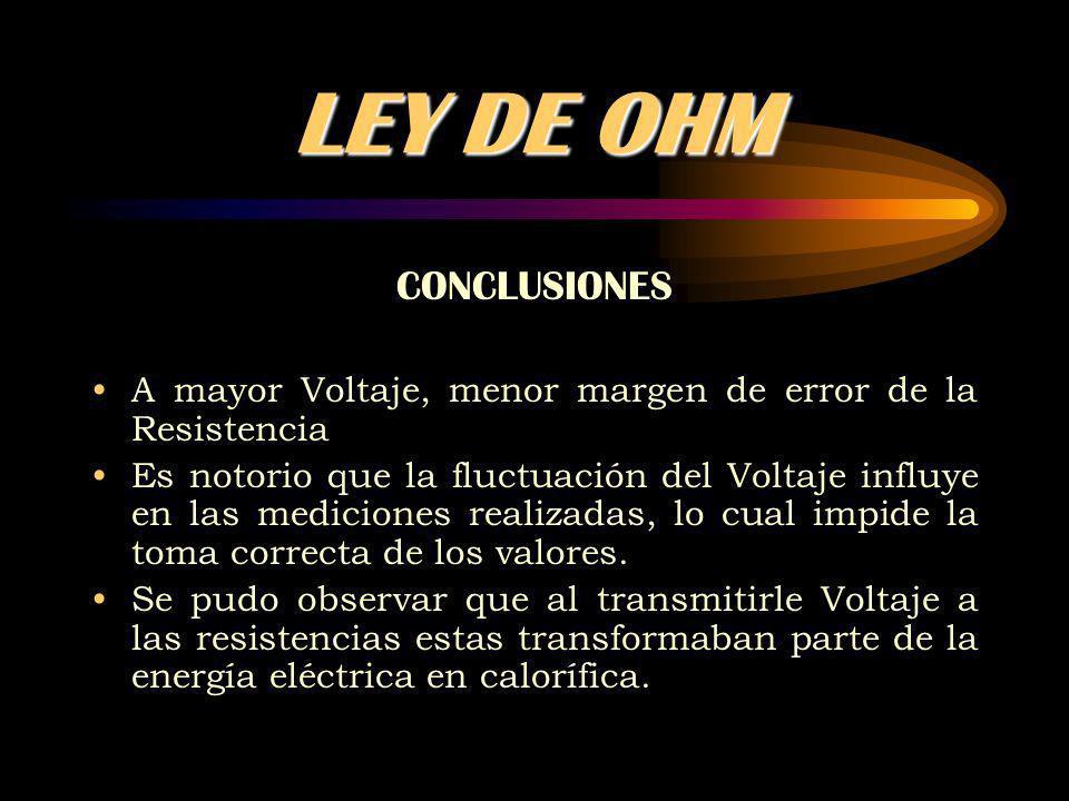 LEY DE OHM CONCLUSIONES