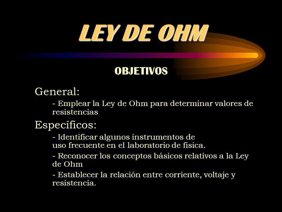 LEY DE OHM OBJETIVOS General: Específicos: