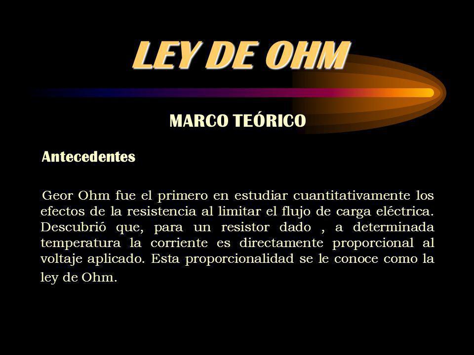 LEY DE OHM MARCO TEÓRICO Antecedentes