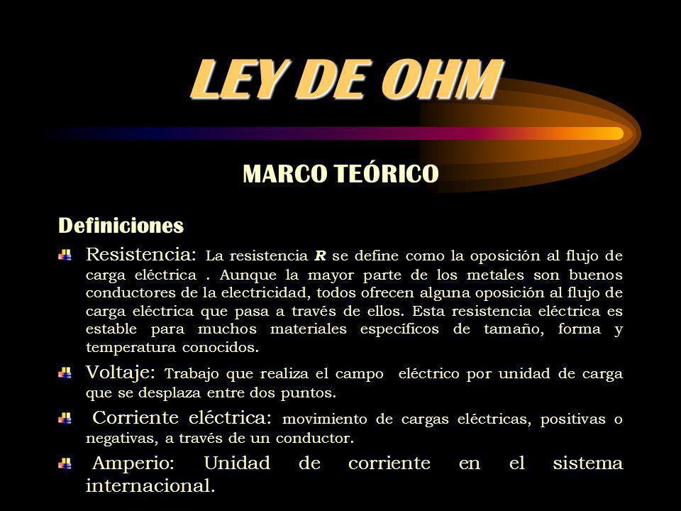 LEY DE OHM MARCO TEÓRICO Definiciones
