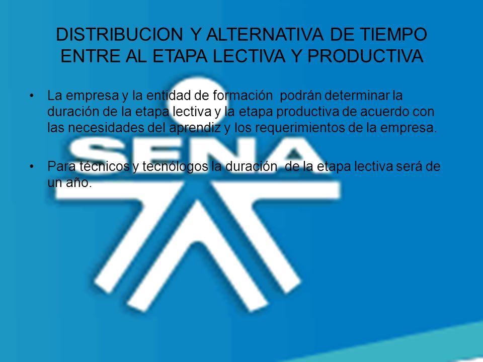 DISTRIBUCION Y ALTERNATIVA DE TIEMPO ENTRE AL ETAPA LECTIVA Y PRODUCTIVA
