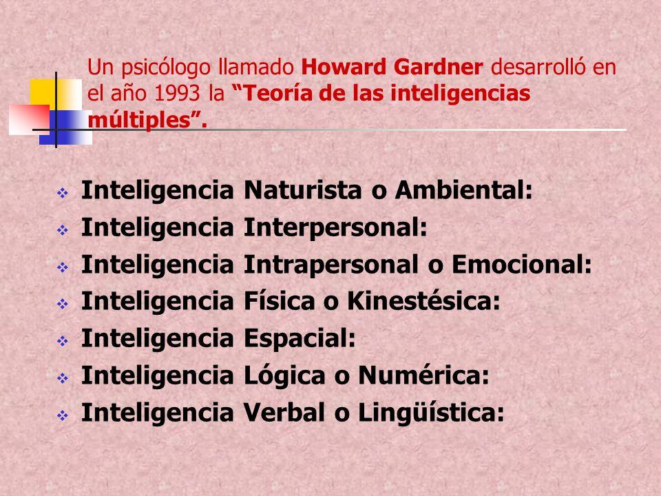 Inteligencia Naturista o Ambiental: Inteligencia Interpersonal: