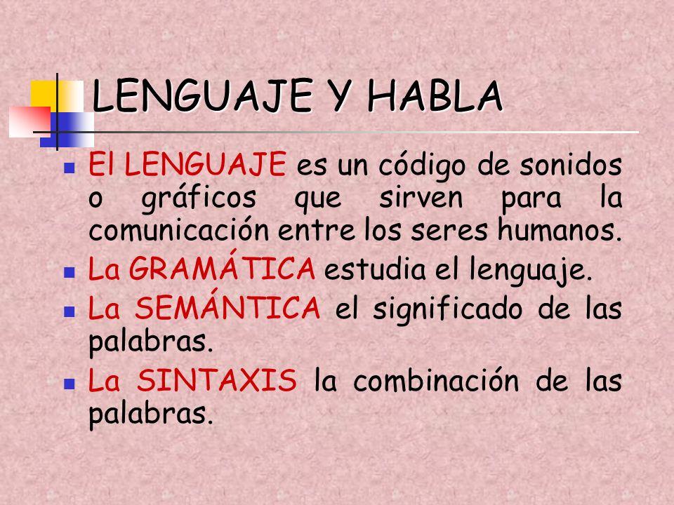LENGUAJE Y HABLA El LENGUAJE es un código de sonidos o gráficos que sirven para la comunicación entre los seres humanos.