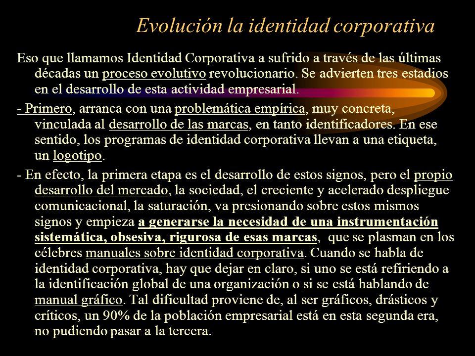 Evolución la identidad corporativa