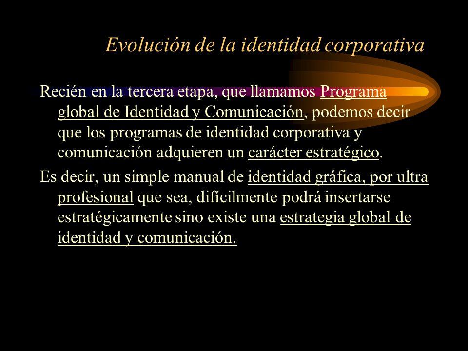 Evolución de la identidad corporativa