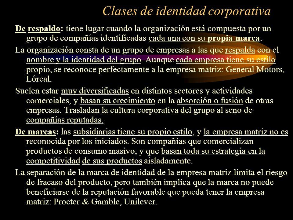 Clases de identidad corporativa