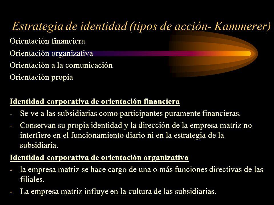 Estrategia de identidad (tipos de acción- Kammerer)