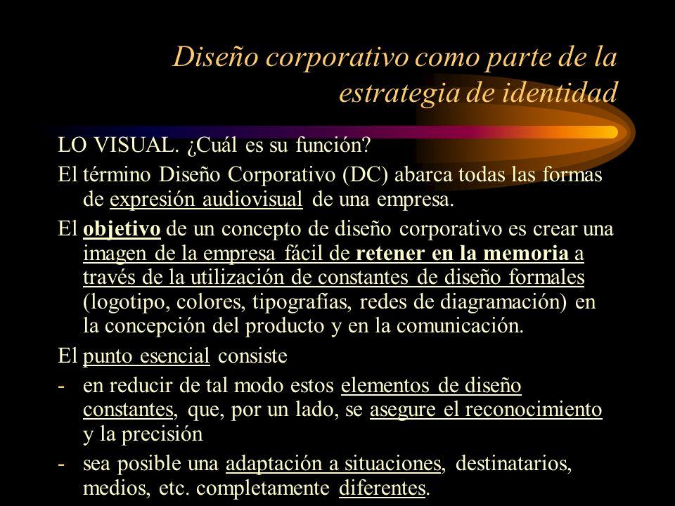Diseño corporativo como parte de la estrategia de identidad