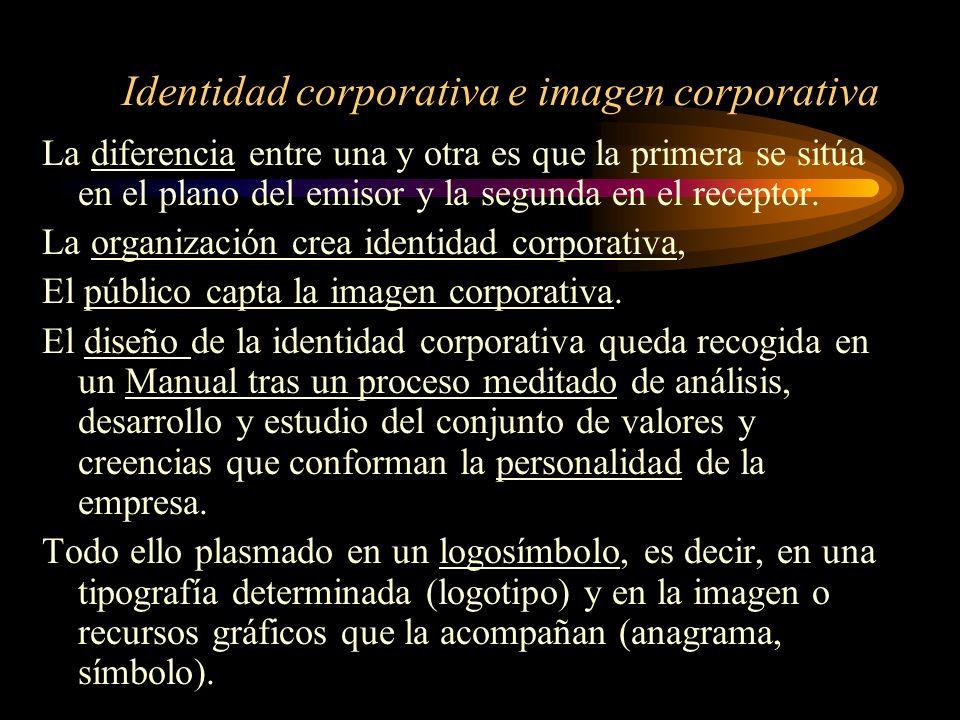 Identidad corporativa e imagen corporativa
